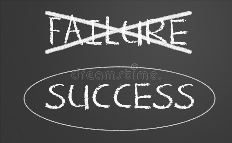 Failure and success concept. Failure crossed out and success circled vector illustration