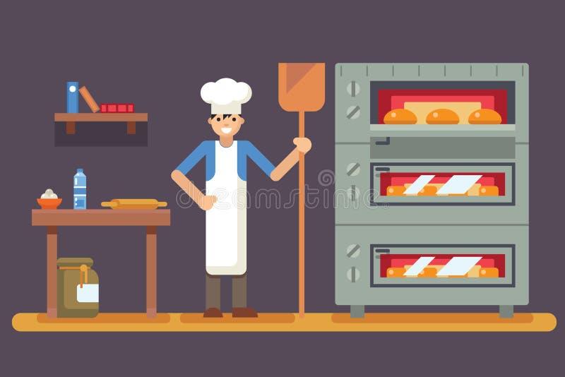 Faites cuire le boulanger faisant cuire l'icône de pain sur le fond de boulangerie illustration libre de droits
