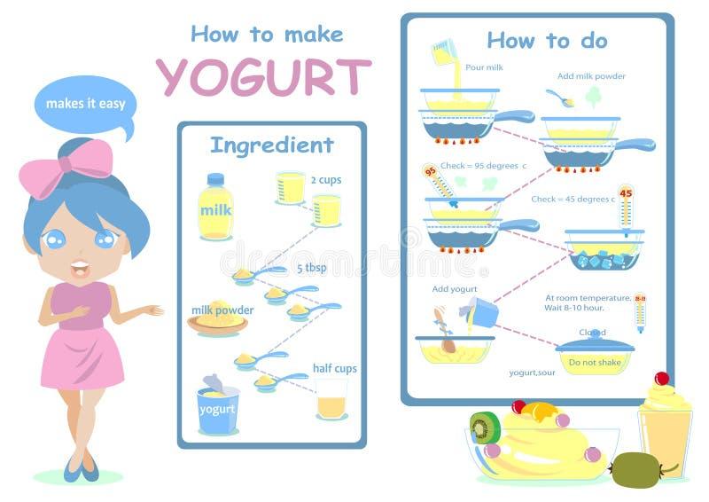 Faites le yaourt illustration de vecteur