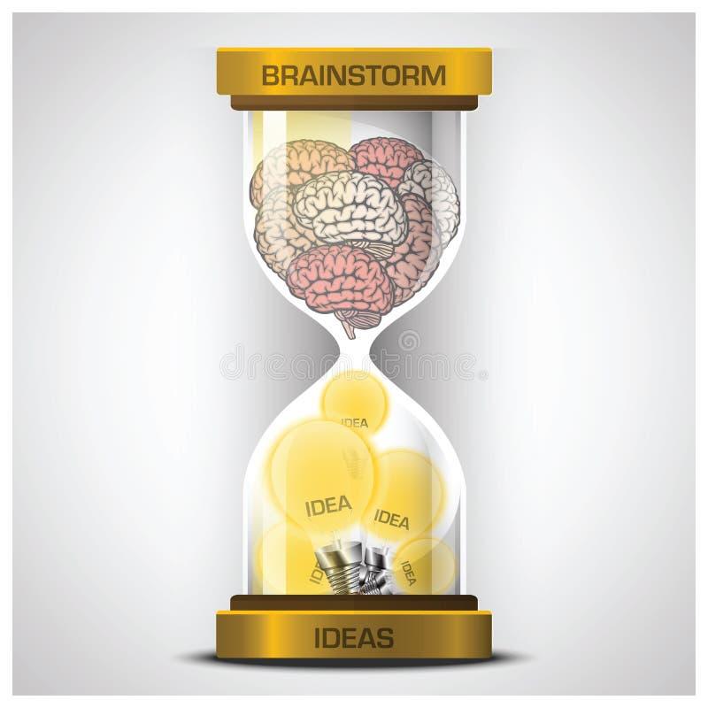 Faites un brainstorm pour avoir des idées avec du Ba d'affaires et d'éducation de Sandglass illustration libre de droits