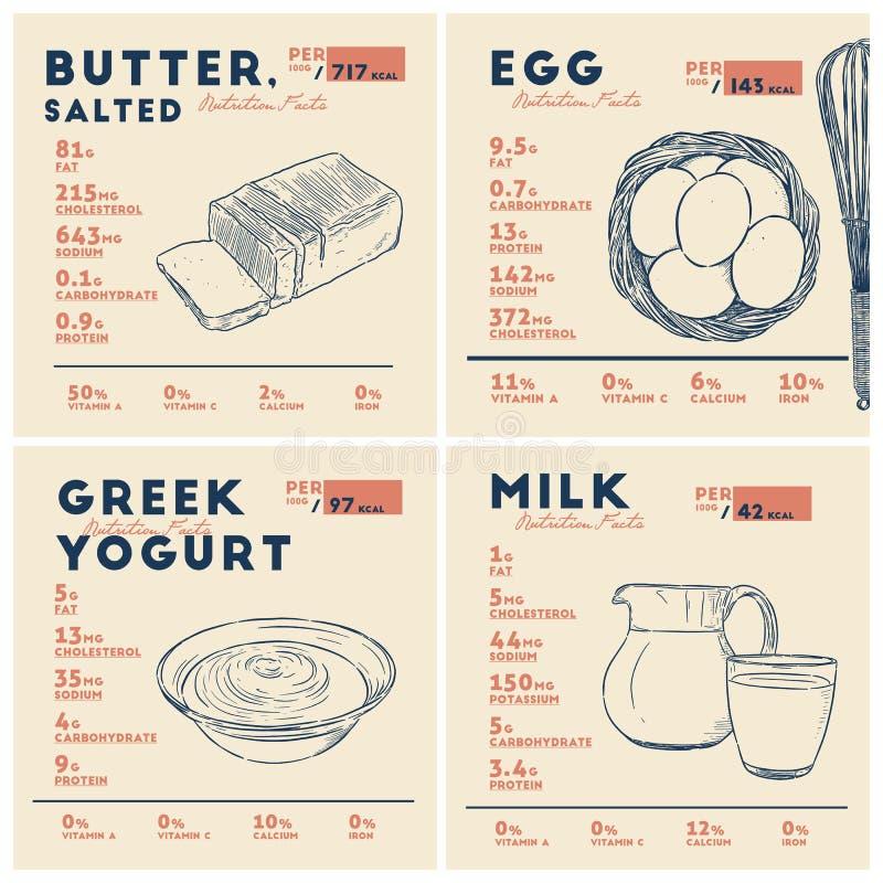 Faits de nutrition de beurre, d'oeuf, de yaourt et de lait Vecteur d'aspiration de main illustration de vecteur