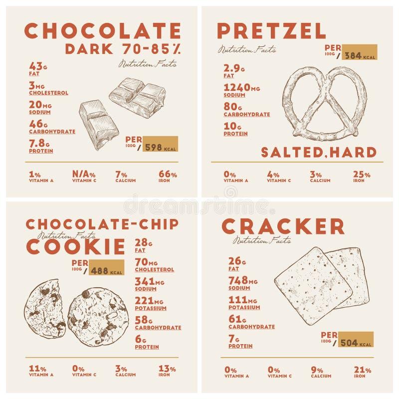 Faits de nutrition de chocolat, de bretzel, de biscuit et de biscuit fonc?s Vecteur d'aspiration de main illustration libre de droits