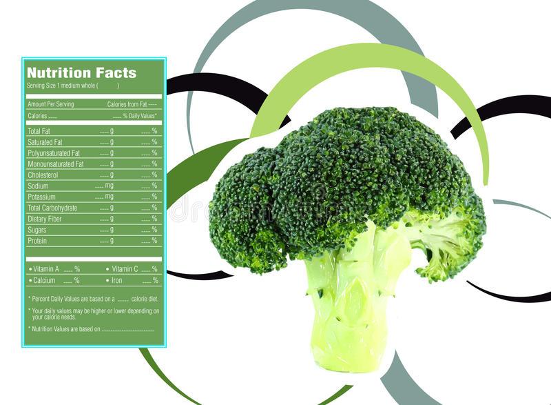Faits de nutrition de brocoli illustration stock