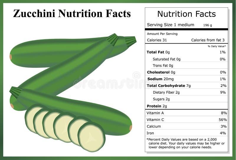 Faits de nutrition de courgette illustration stock