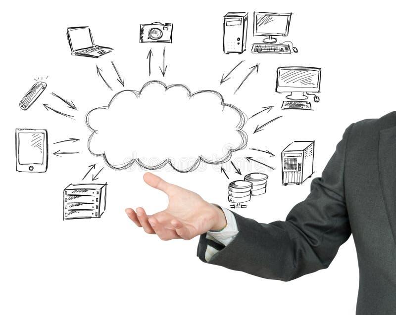 Det faktiska molnet knyter kontakt begrepp royaltyfri foto