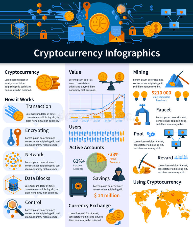 Faktisk valuta Infographics stock illustrationer