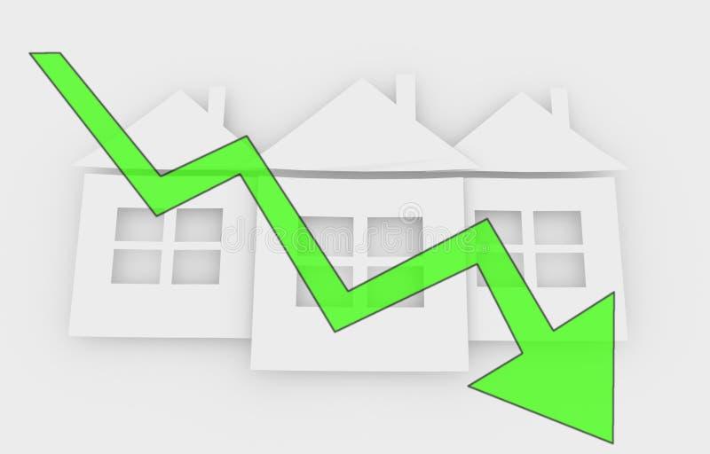 Fallande fastighetpriser vektor illustrationer