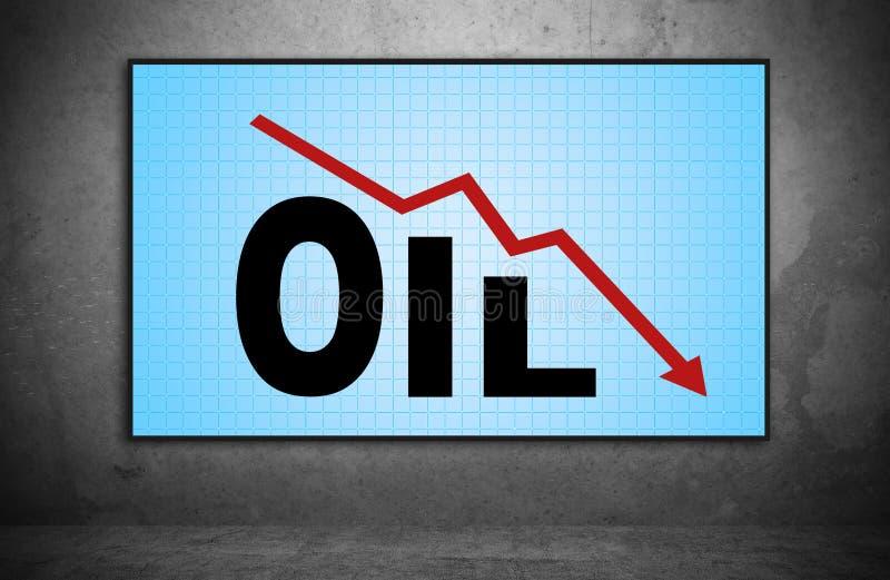 Fallande olje- diagram arkivfoto
