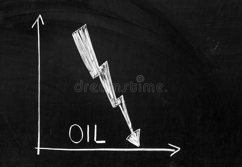 Fallande oljepriser för grafvisning arkivfoto