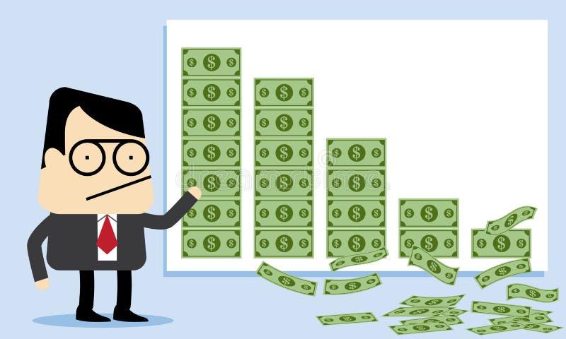 Fallande pengar och borttappad vinst vektor illustrationer