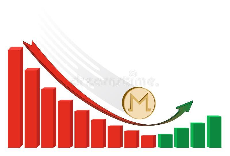 fallen monero coin starts to grow with diagram royalty free illustration