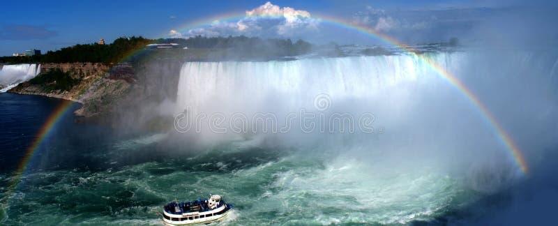 faller den niagara regnbågen royaltyfria foton