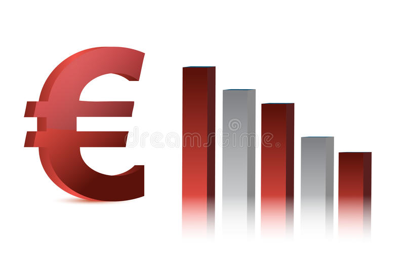Falling euro currency business graph royalty free illustration