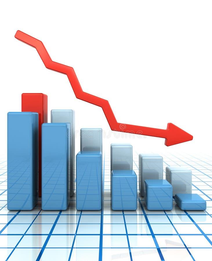 Falling Profits Royalty Free Stock Photo