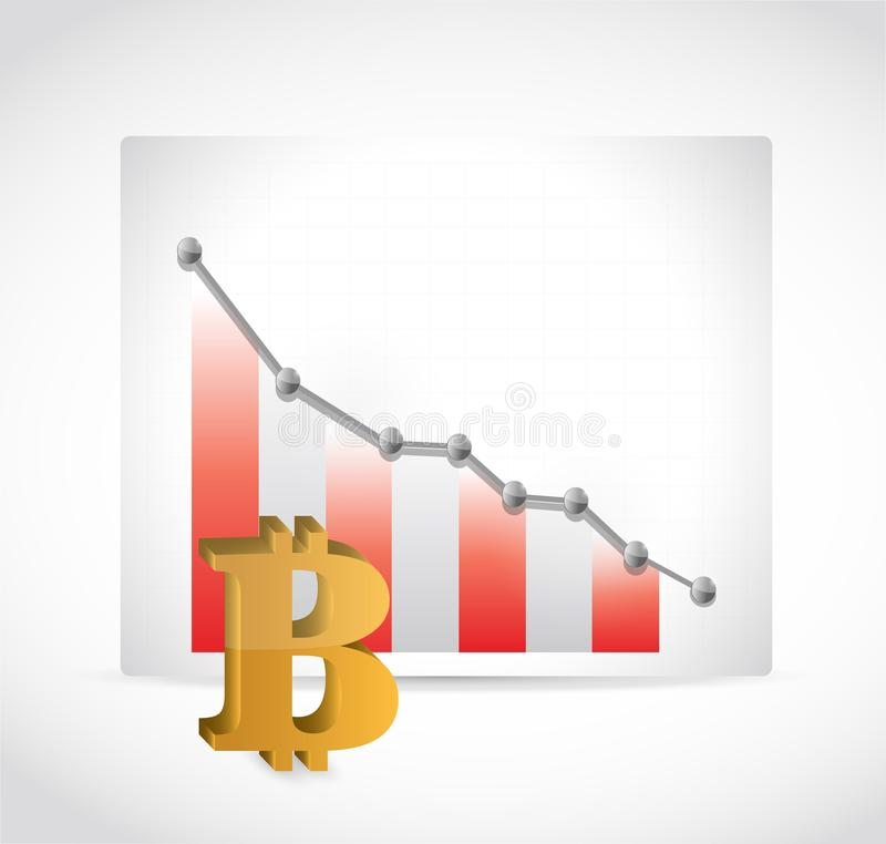 Falling red arrow with symbol of bitcoin, crisis concept. royalty free illustration