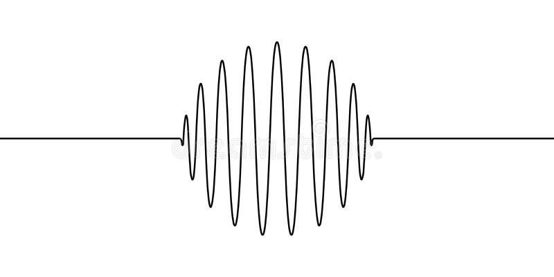 Falowe formy amplitudy round ringowa sfera, wektor rysować jeden linia falowego dźwięka, wibracje, akustyczne fala, oscylacja okr ilustracja wektor