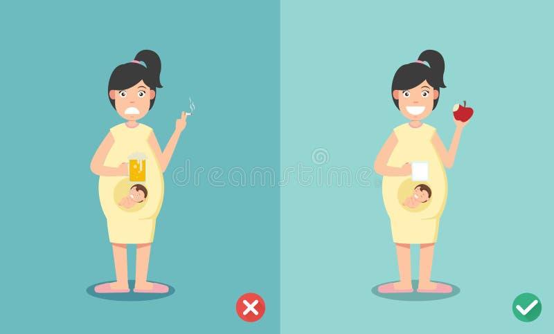Falsch und recht für Nichtraucher- oder das Trinken, wenn schwanger stock abbildung