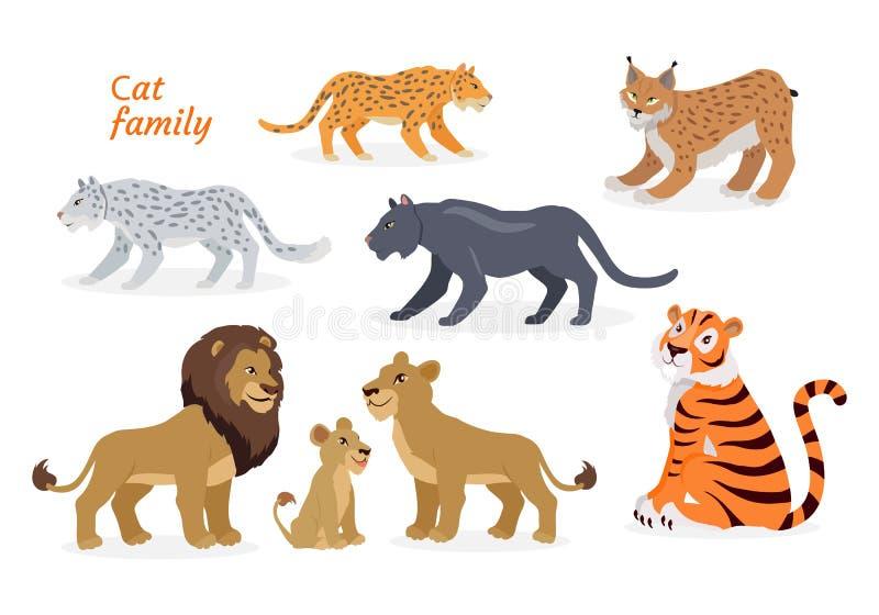 Família de gato Felidae Pantherinae Tiger Lion Jaguar ilustração royalty free