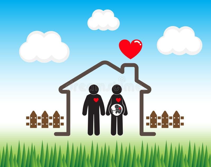 Família feliz (homem da vara e mulher da vara com o fetal no útero) ilustração royalty free