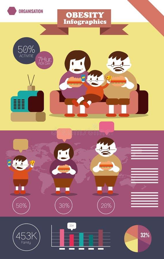 Famiglia di obesità infographic illustrazione vettoriale