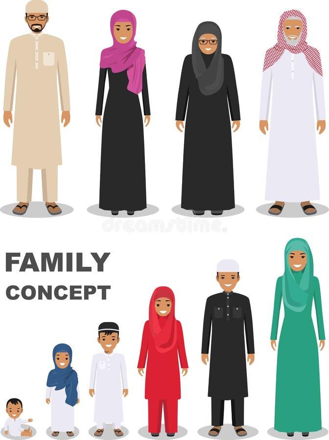 Famiglia e concetto del sociale royalty illustrazione gratis