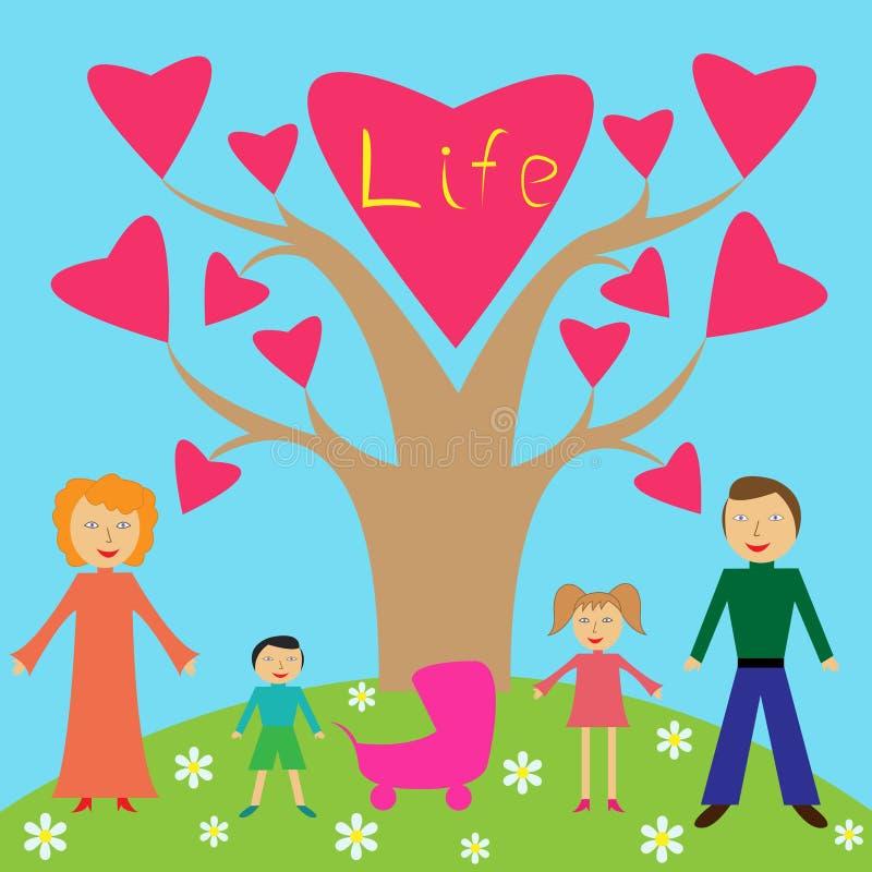 Famiglia fra la natura royalty illustrazione gratis