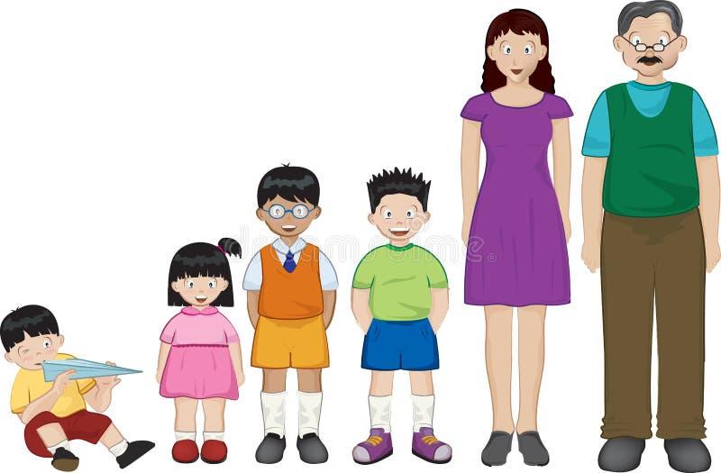 Familia asiática stock de ilustración