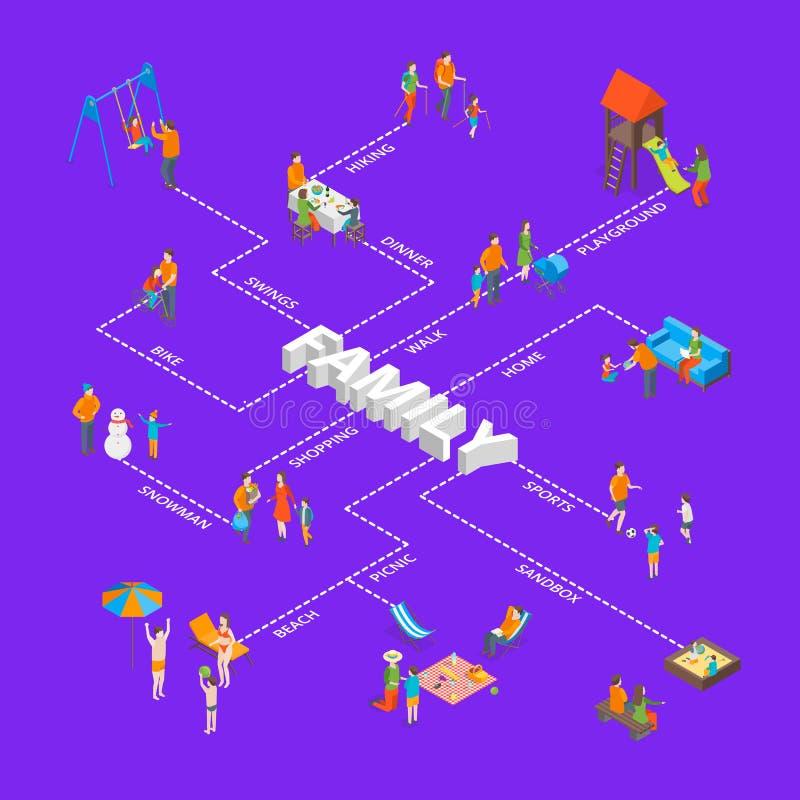 Familias que pasan la opini?n isom?trica del cartel de la tarjeta del concepto del tiempo libre 3d Infographics Vector libre illustration