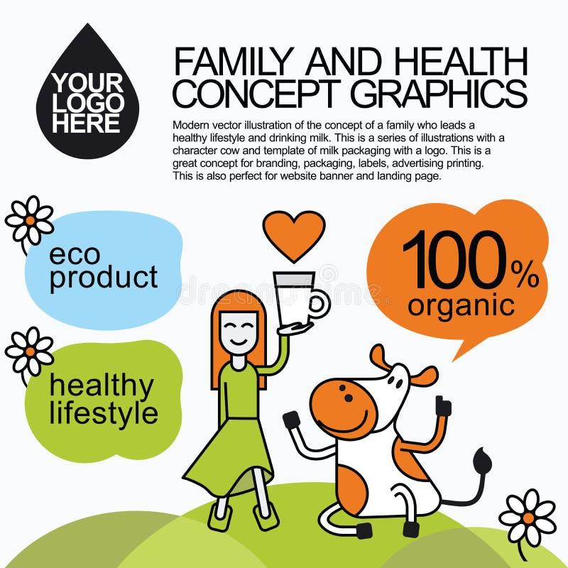 Familie Gezonde Infographic met Karakterkoe royalty-vrije illustratie