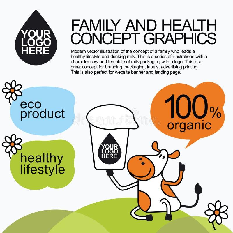 Familie Gezonde Infographic met Karakterkoe stock illustratie
