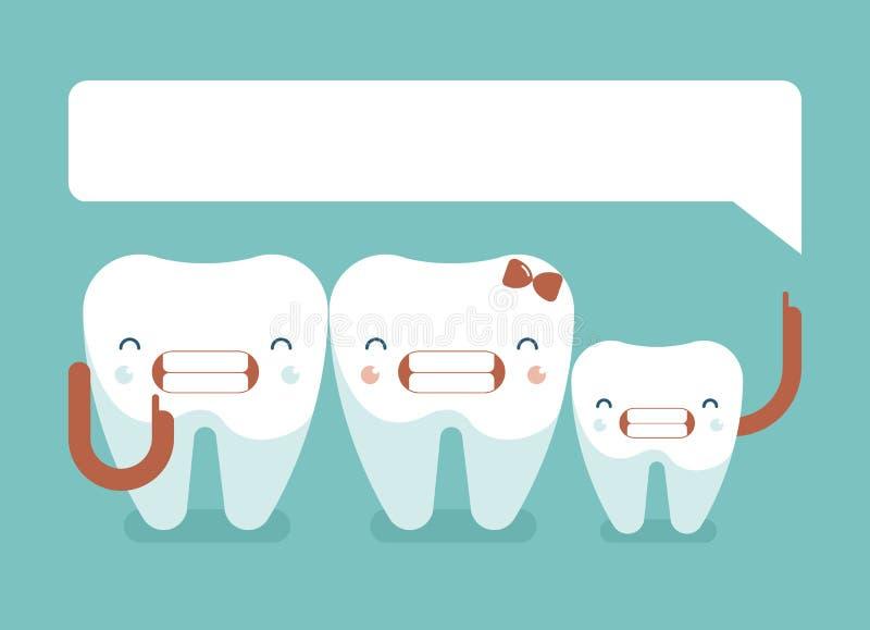 Familie het tand zeggen royalty-vrije illustratie