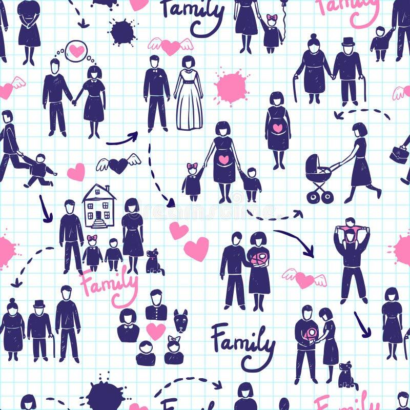 Familie naadloos patroon royalty-vrije illustratie