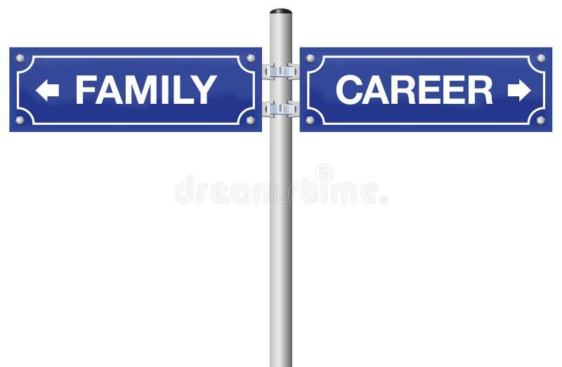 Familie oder Karriere-Straßenschild vektor abbildung