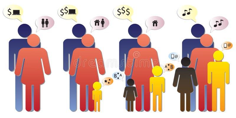 Familiengraphik - verschiedene Phasen u. ändernde Notwendigkeiten lizenzfreie abbildung