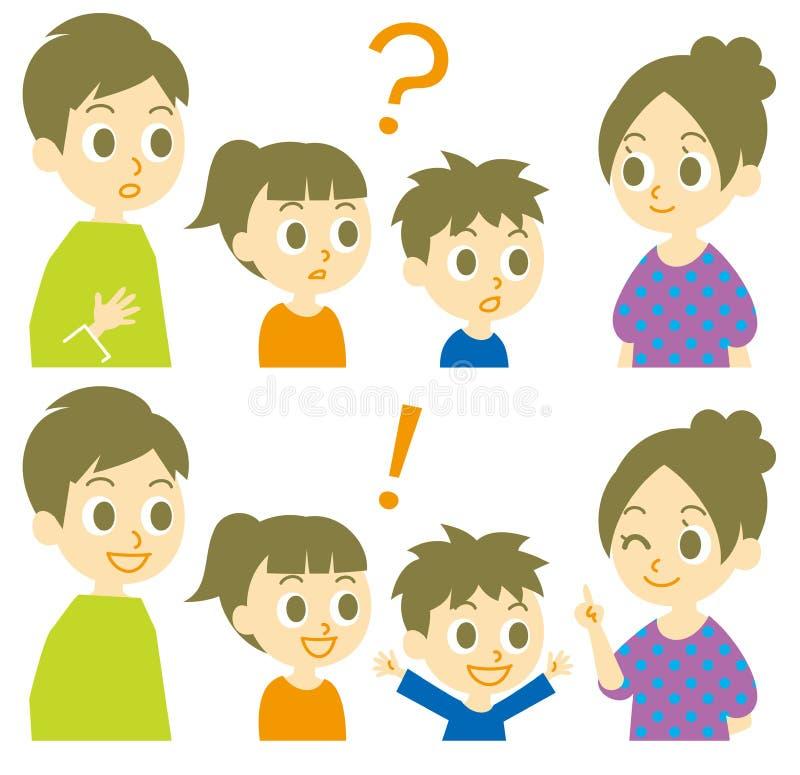 Familj, fråga och svar vektor illustrationer
