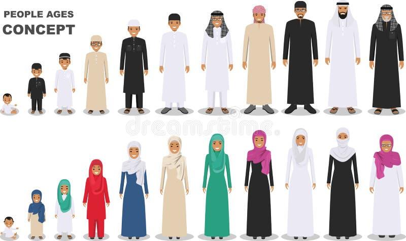 Familj- och samkvämbegrepp Arabiska personutvecklingar på olika åldrar Det muslimska folket avlar, fostrar, sonen, dottern, farmo royaltyfri illustrationer