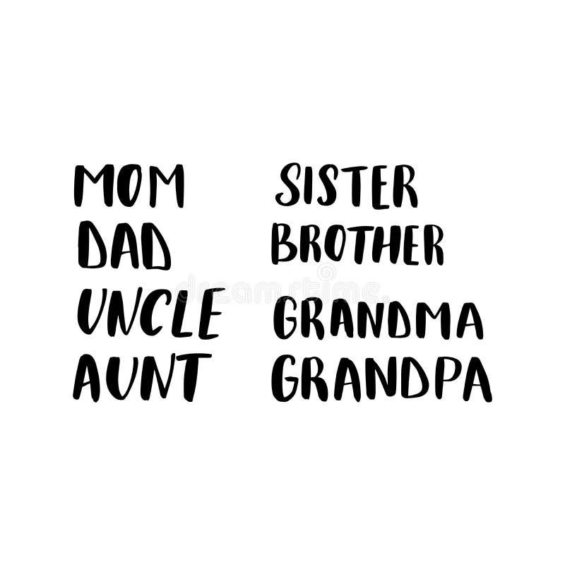 Familj som märker uppsättningen vektor illustrationer