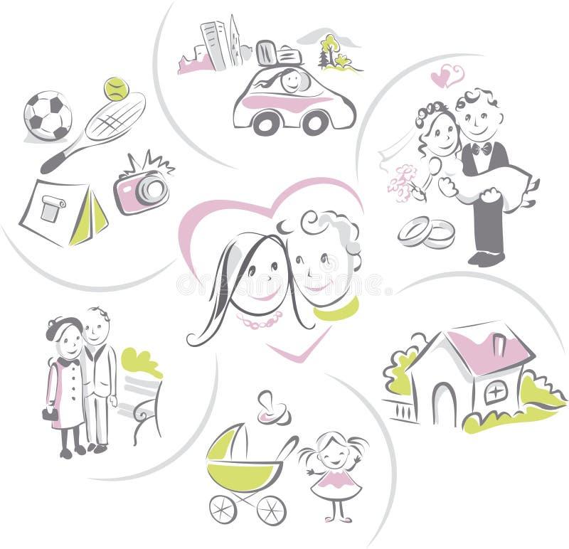 Familjeliv av ett par, rolig vektorillustration royaltyfri illustrationer