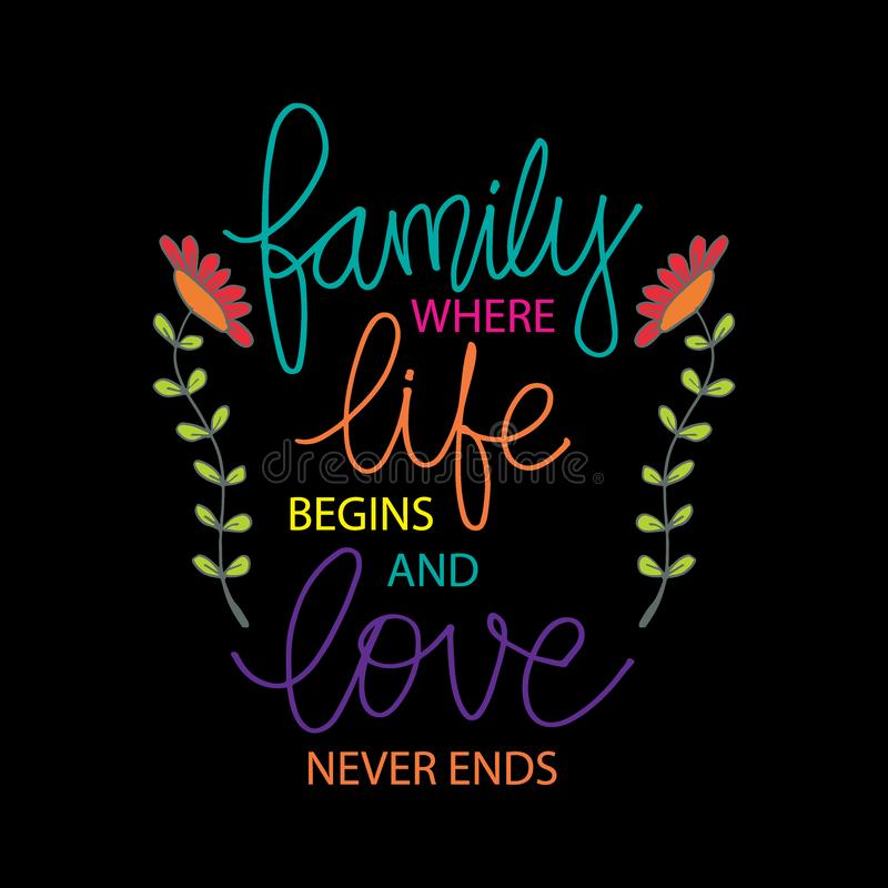 Familjen, var liv b?rjar, och ?lskar aldrig slut vektor illustrationer