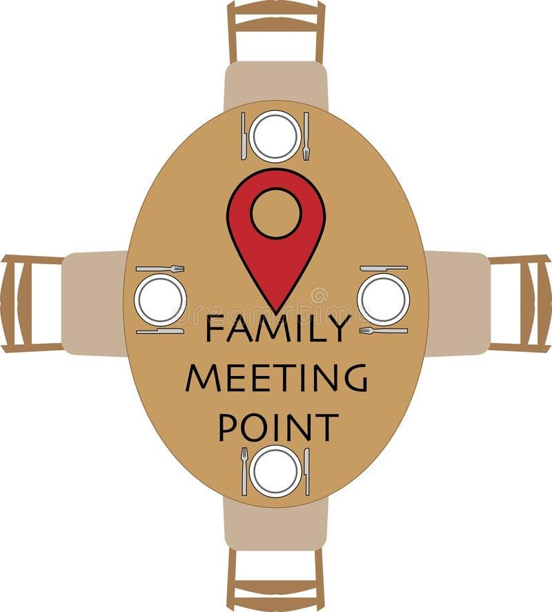 Familjm?tepunkt p? den runda tabellen stock illustrationer