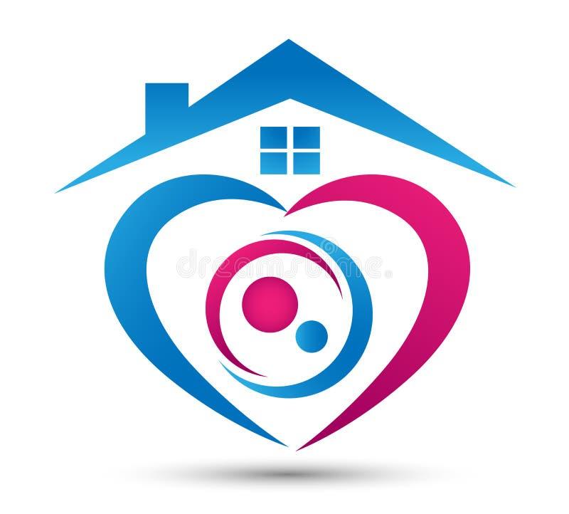 Familjunion, par, förälskelse, omsorg, affektion, hem, hus i en hjärtaformlogo på vit bakgrund royaltyfri illustrationer