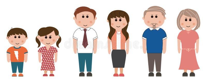 familjutveckling tre stock illustrationer
