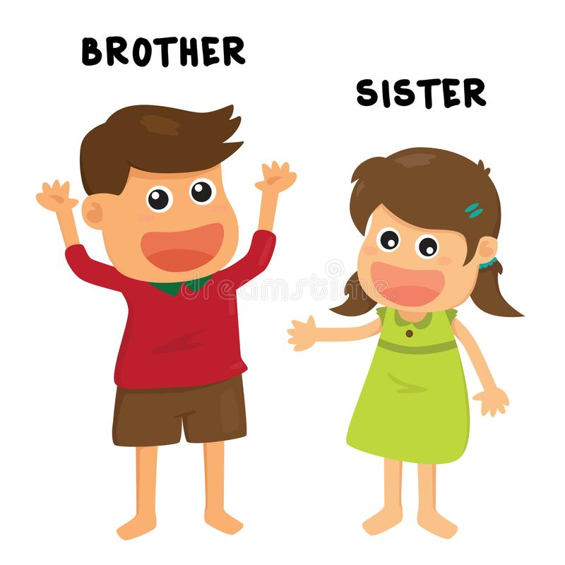 Famille de soeur de frère illustration de vecteur