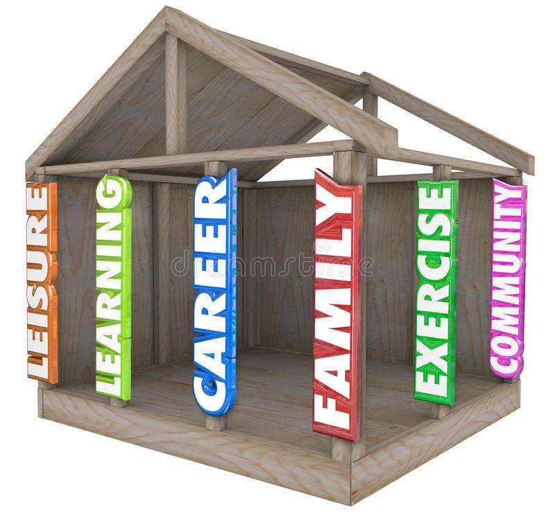 Family Career Learning Leisure Exercise Community Strong Foundation Life vector illustration