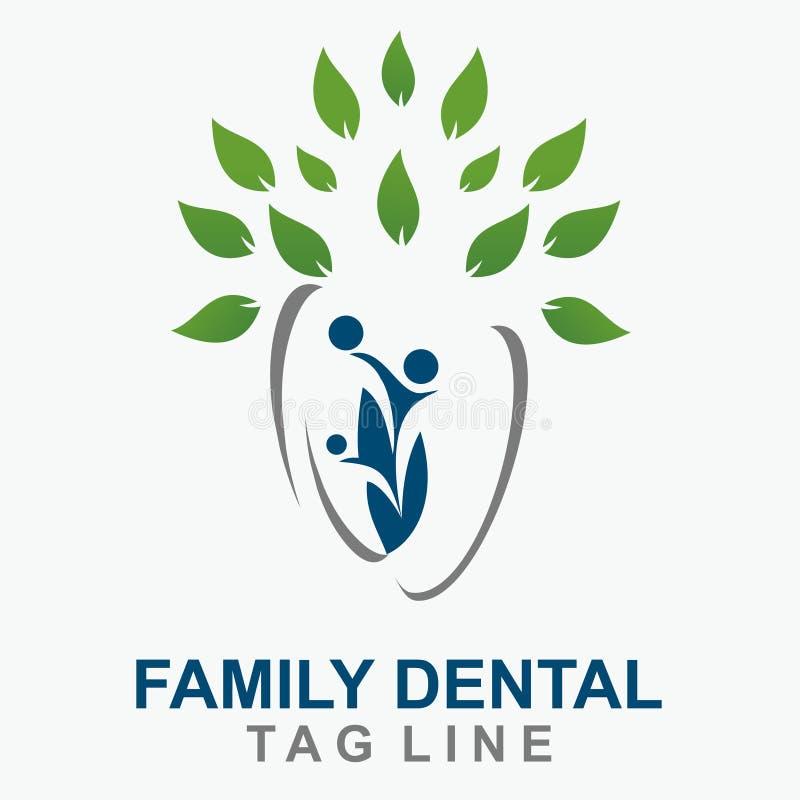 Family dental health royalty free stock photos