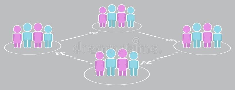 Family Group Social Circle Communication Network vector illustration