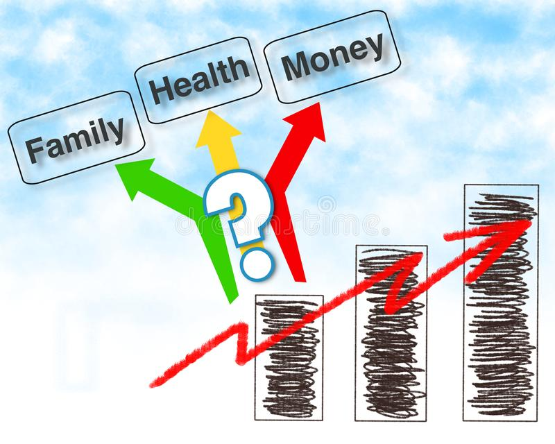 Family, health or money-  super quality business picture. Very high quality vector graphics. On this picture you can see motivational slogan an illustration of stock photography