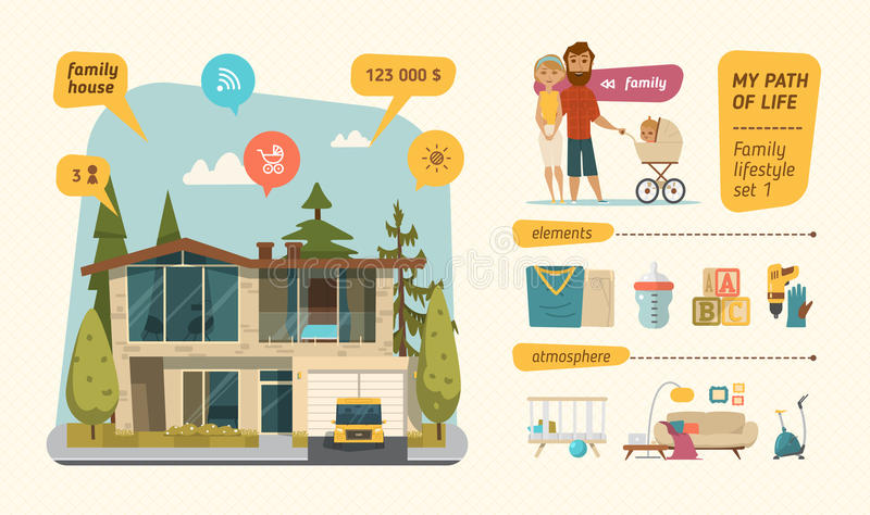 Family lifestyle infographic royalty free illustration