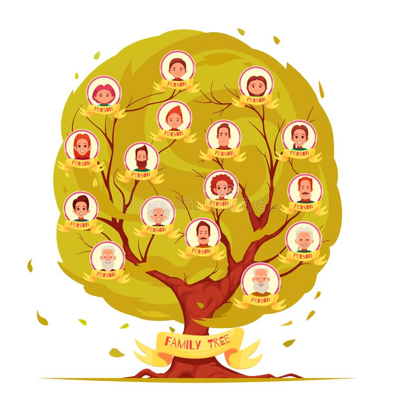 Family Members Genealogical Tree Set stock illustration