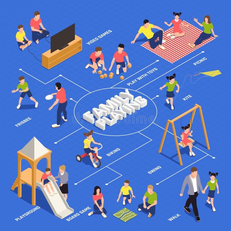 Family Playing Isometric Flowchart. With recreation symbols vector illustration stock illustration